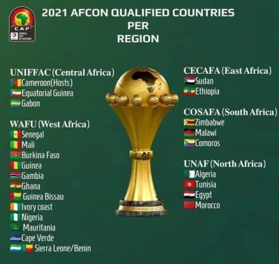 Algeria – the team to watch at 2021 AFCON